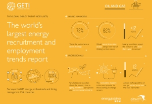 Energy recruitment trends report reveals expectation gap