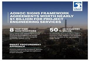 Framework Agreement Infographic ENG